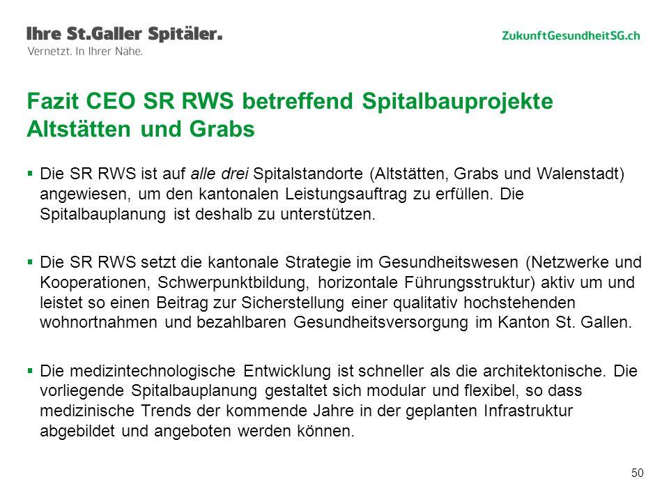 Fazit CEO SR RWS betreffend Spitalbauprojekte Altstätten und Grabs