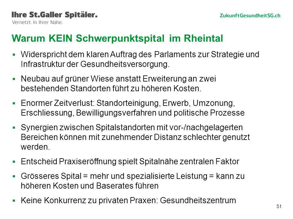 Warum KEIN Schwerpunktspital im Rheintal