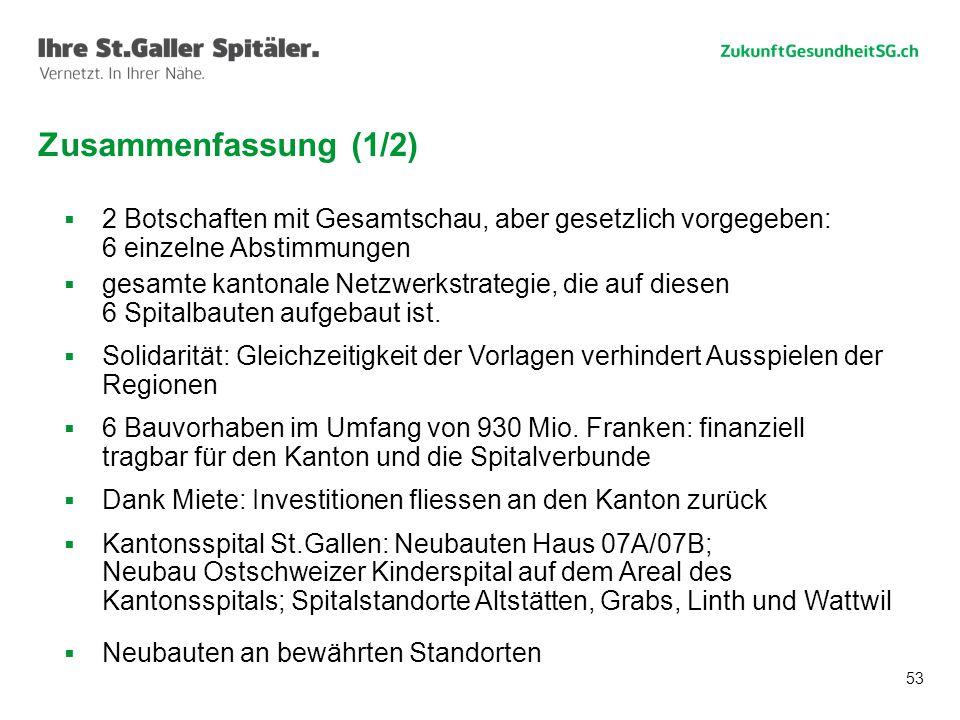 Zusammenfassung (1/2) 2 Botschaften mit Gesamtschau, aber gesetzlich vorgegeben: 6 einzelne Abstimmungen.
