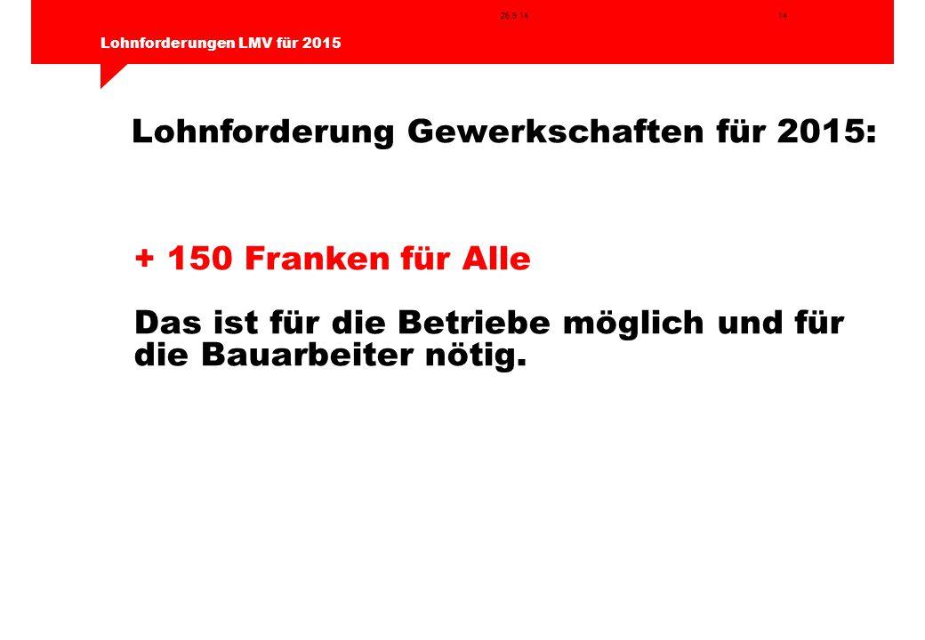 26.9.14 Lohnforderung Gewerkschaften für 2015: + 150 Franken für Alle Das ist für die Betriebe möglich und für die Bauarbeiter nötig.