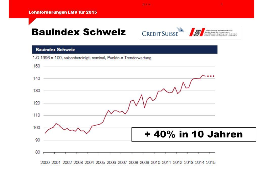 26.9.14 Bauindex Schweiz + 40% in 10 Jahren