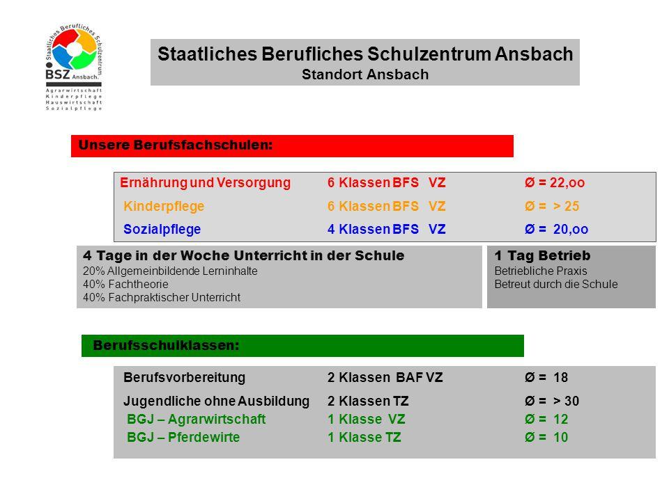 Staatliches Berufliches Schulzentrum Ansbach
