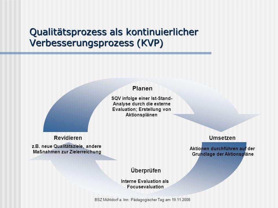 Qualitätsprozess als kontinuierlicher Verbesserungsprozess (KVP)