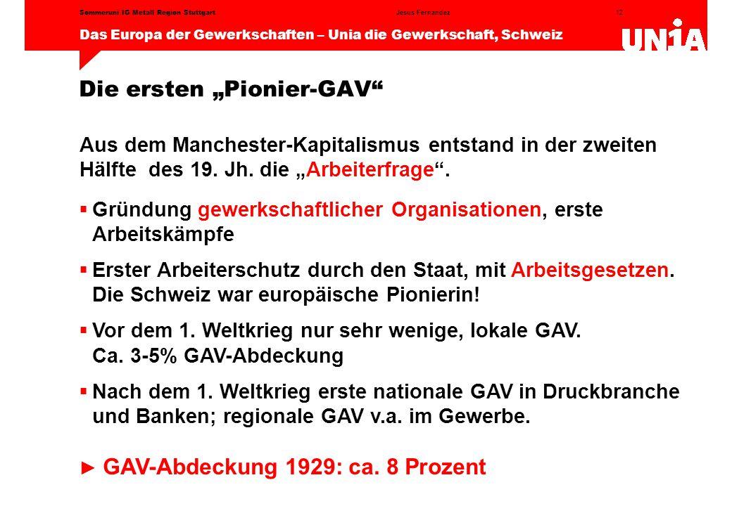 "Die ersten ""Pionier-GAV"