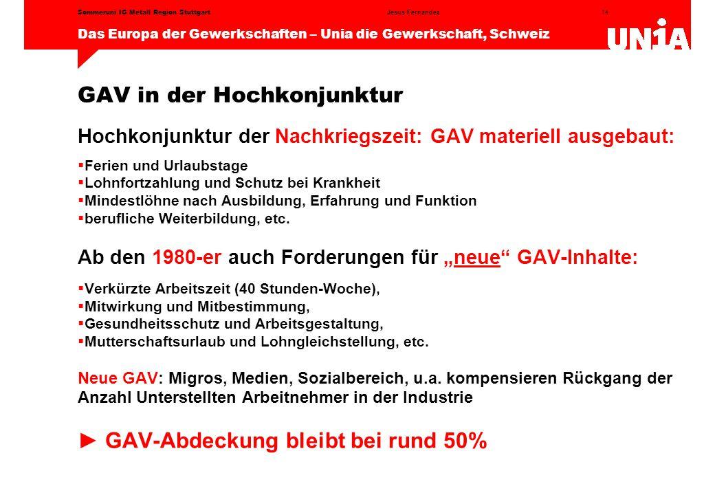 GAV in der Hochkonjunktur