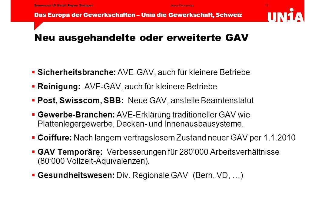 Neu ausgehandelte oder erweiterte GAV