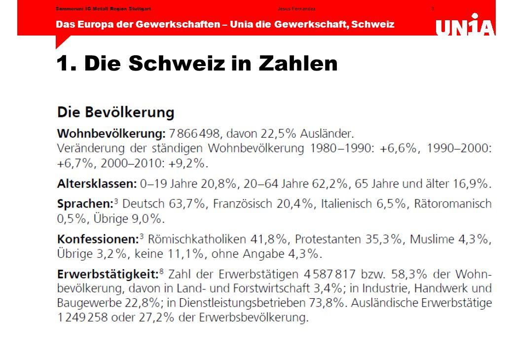 1. Die Schweiz in Zahlen Sommeruni IG Metall Region Stuttgart