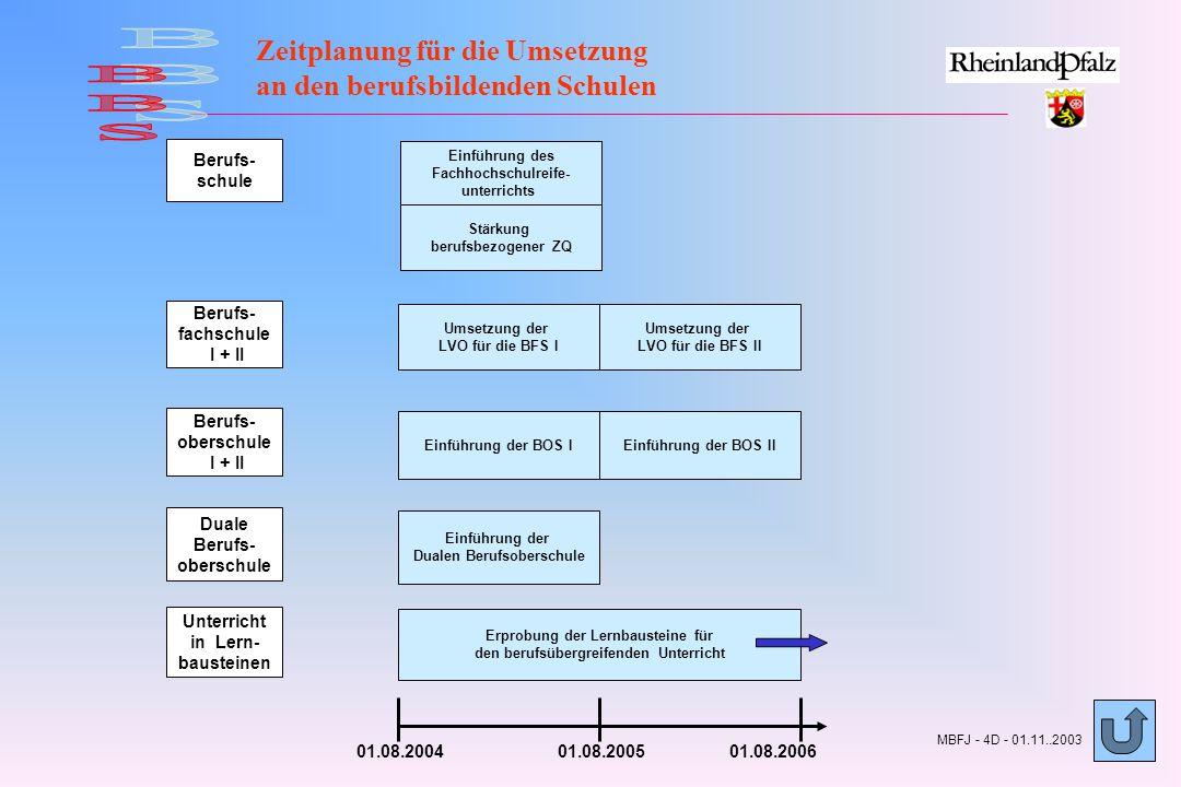 BBS Zeitplanung für die Umsetzung an den berufsbildenden Schulen