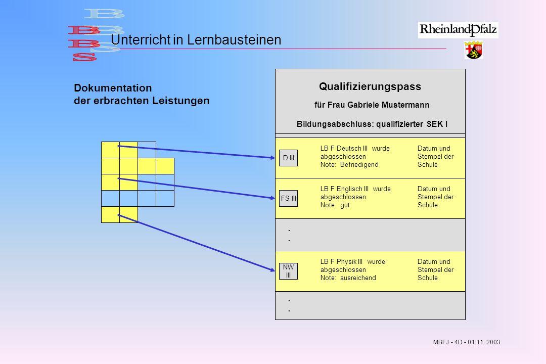 für Frau Gabriele Mustermann Bildungsabschluss: qualifizierter SEK I