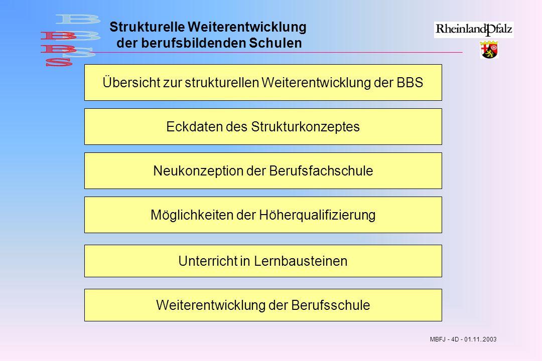 Strukturelle Weiterentwicklung der berufsbildenden Schulen