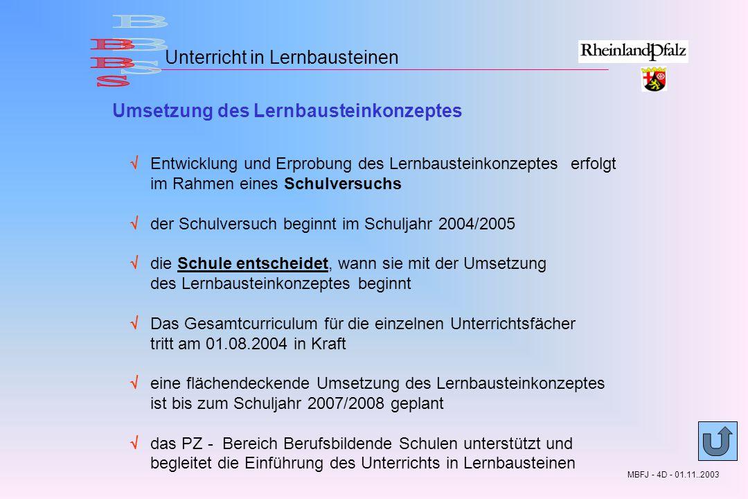 BBS Unterricht in Lernbausteinen Umsetzung des Lernbausteinkonzeptes