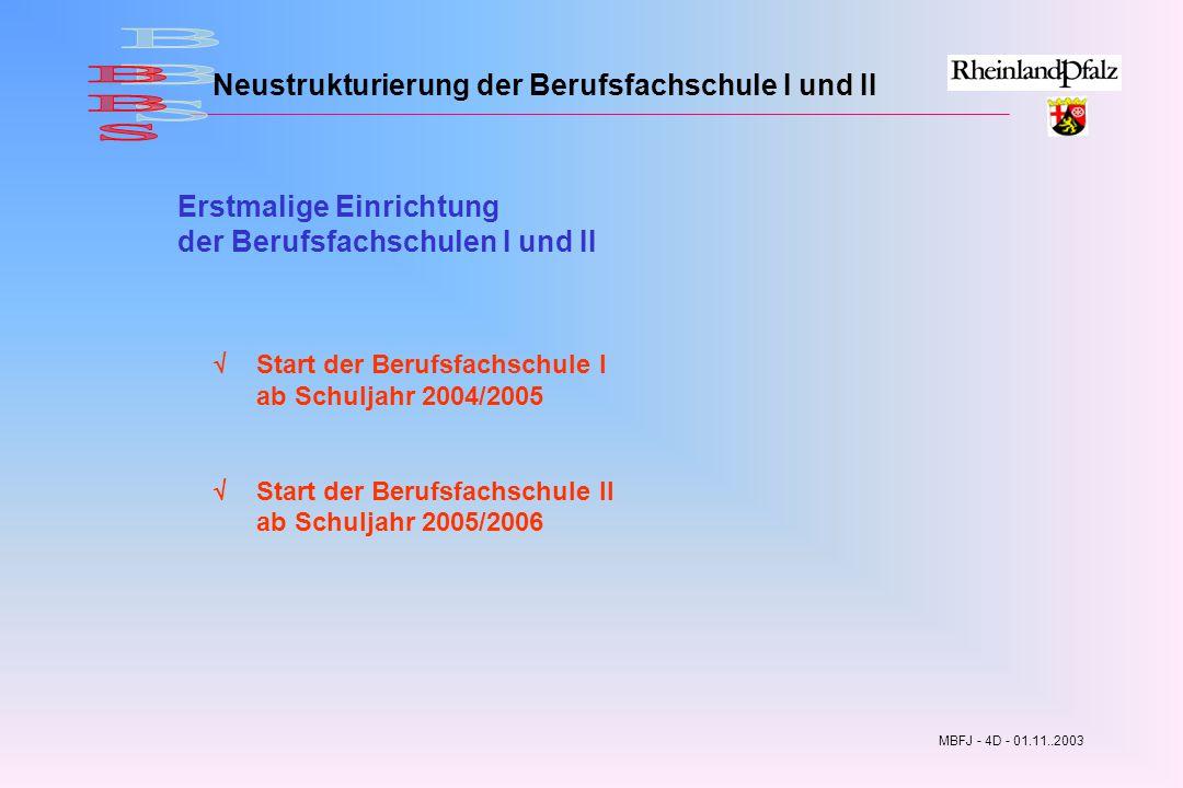 Neustrukturierung der Berufsfachschule I und II
