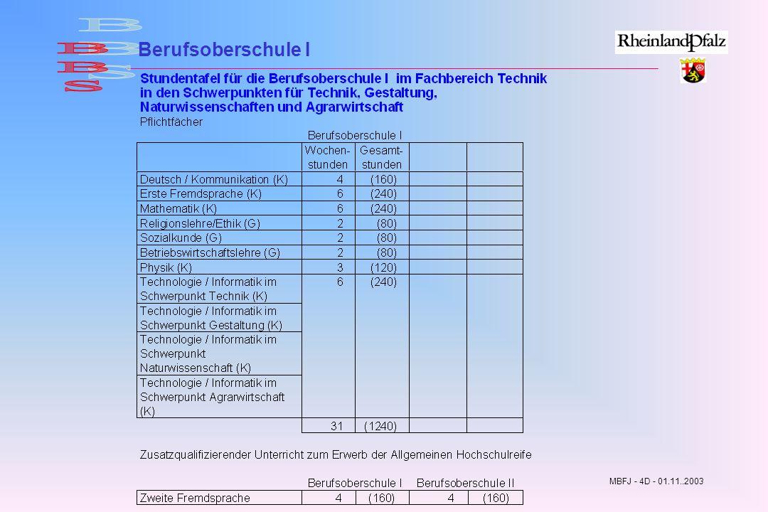 Berufsoberschule I BBS MBFJ - 4D - 01.11..2003