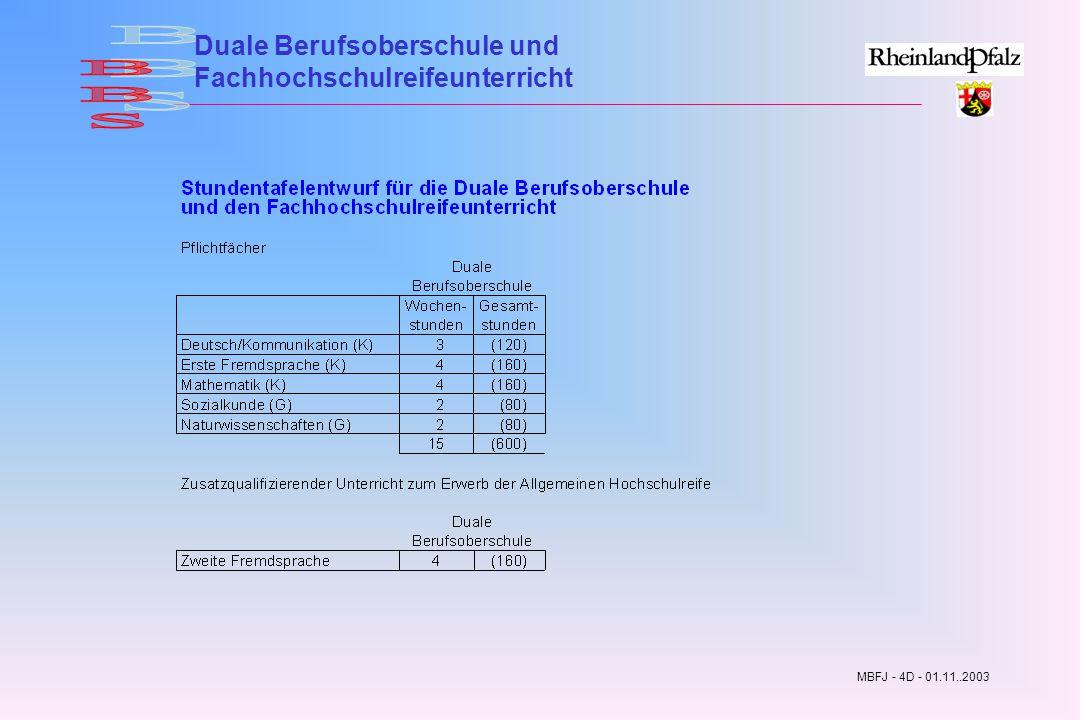BBS Duale Berufsoberschule und Fachhochschulreifeunterricht