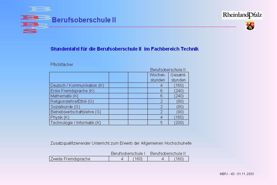 BBS Berufsoberschule II MBFJ - 4D - 01.11..2003