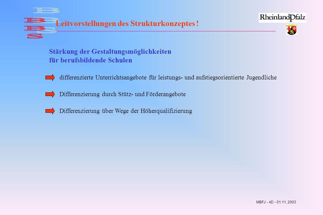 BBS Leitvorstellungen des Strukturkonzeptes !
