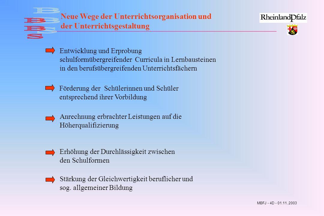 BBS Neue Wege der Unterrichtsorganisation und