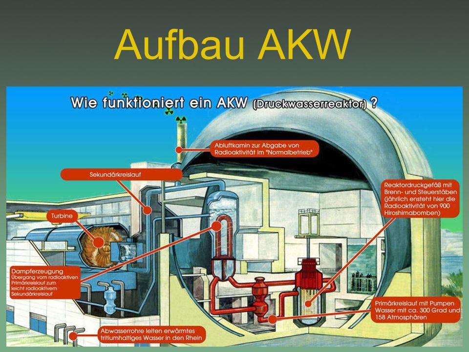 Aufbau AKW 6