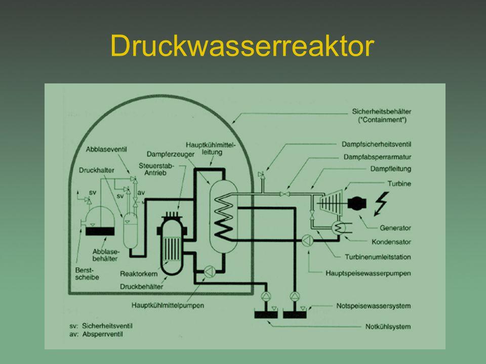Druckwasserreaktor 7