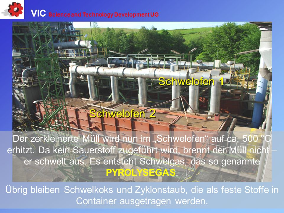Schwelofen 1 Schwelofen 2 VIC Science and Technology Development UG