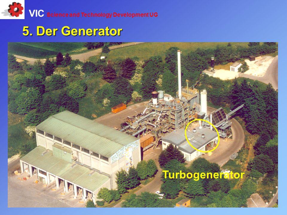 5. Der Generator Turbogenerator