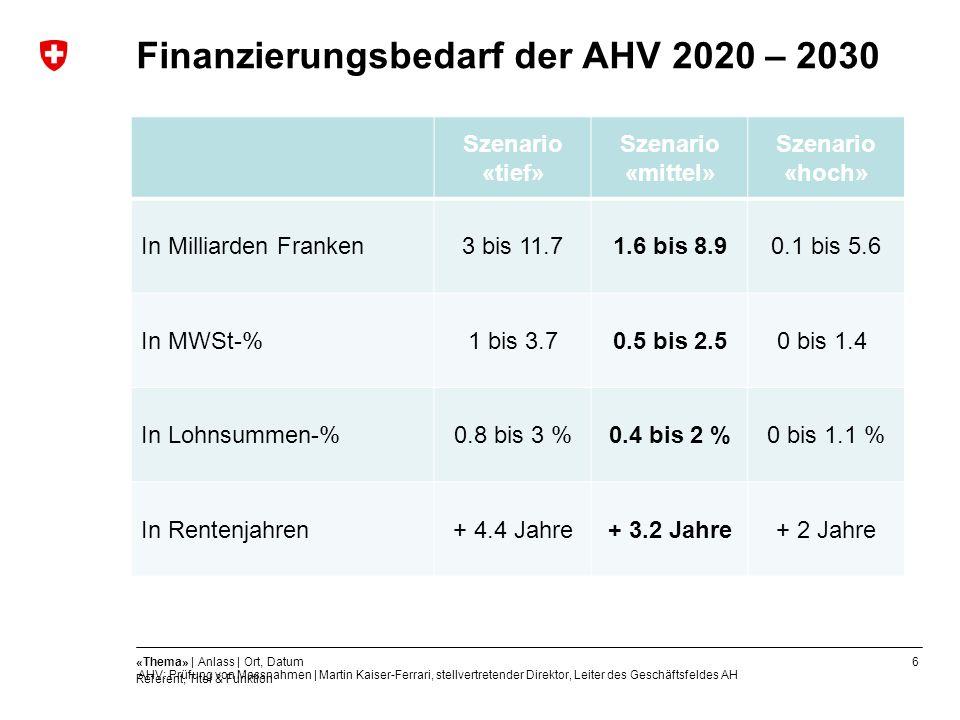 Finanzierungsbedarf der AHV 2020 – 2030
