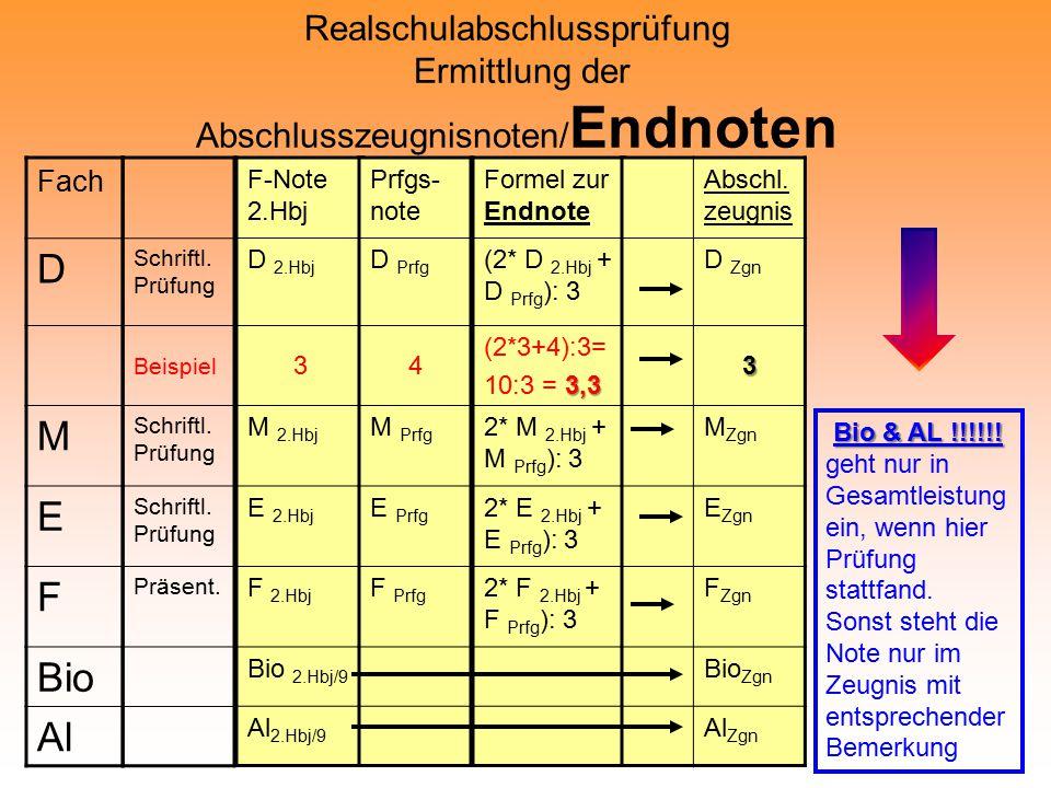 Realschulabschlussprüfung Ermittlung der Abschlusszeugnisnoten/Endnoten