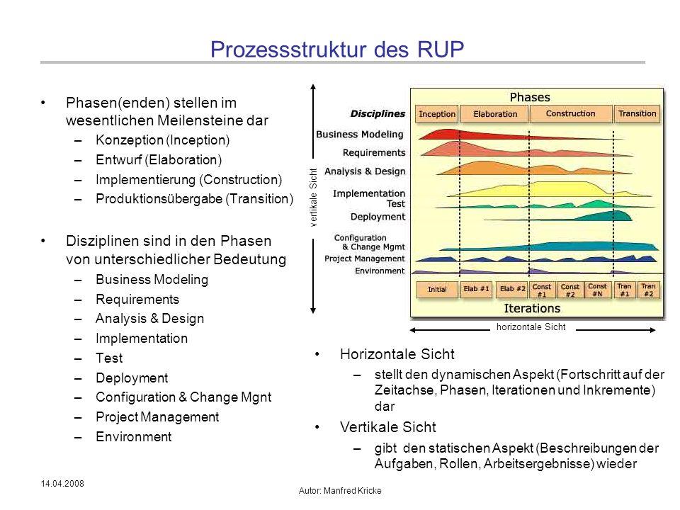 Prozessstruktur des RUP