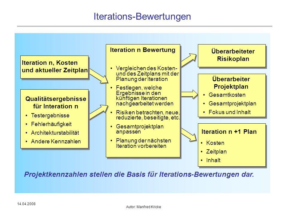 Iterations-Bewertungen