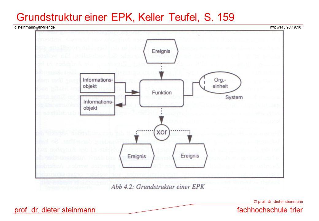 Grundstruktur einer EPK, Keller Teufel, S. 159
