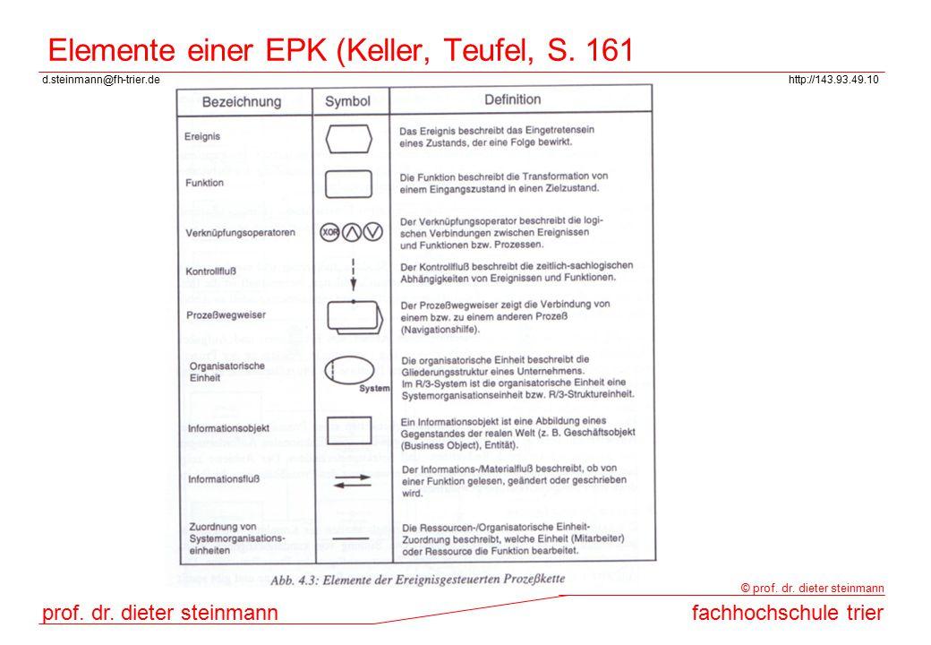 Elemente einer EPK (Keller, Teufel, S. 161