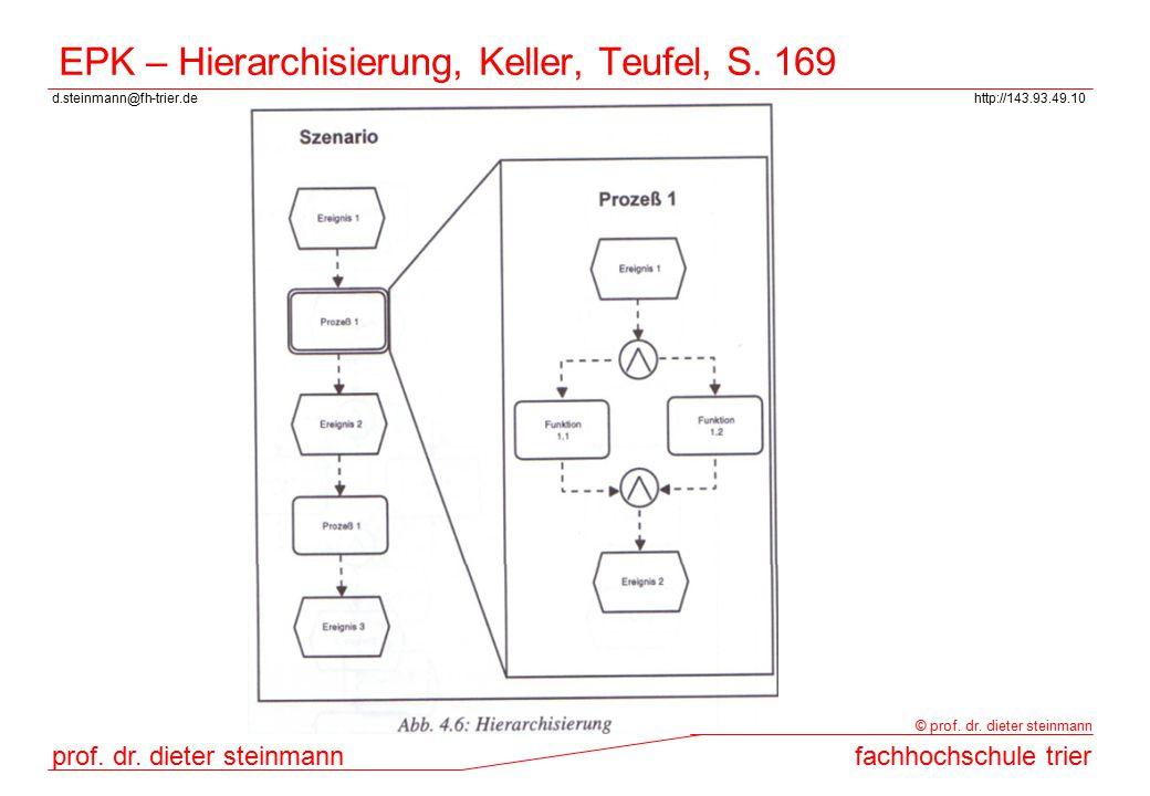 EPK – Hierarchisierung, Keller, Teufel, S. 169