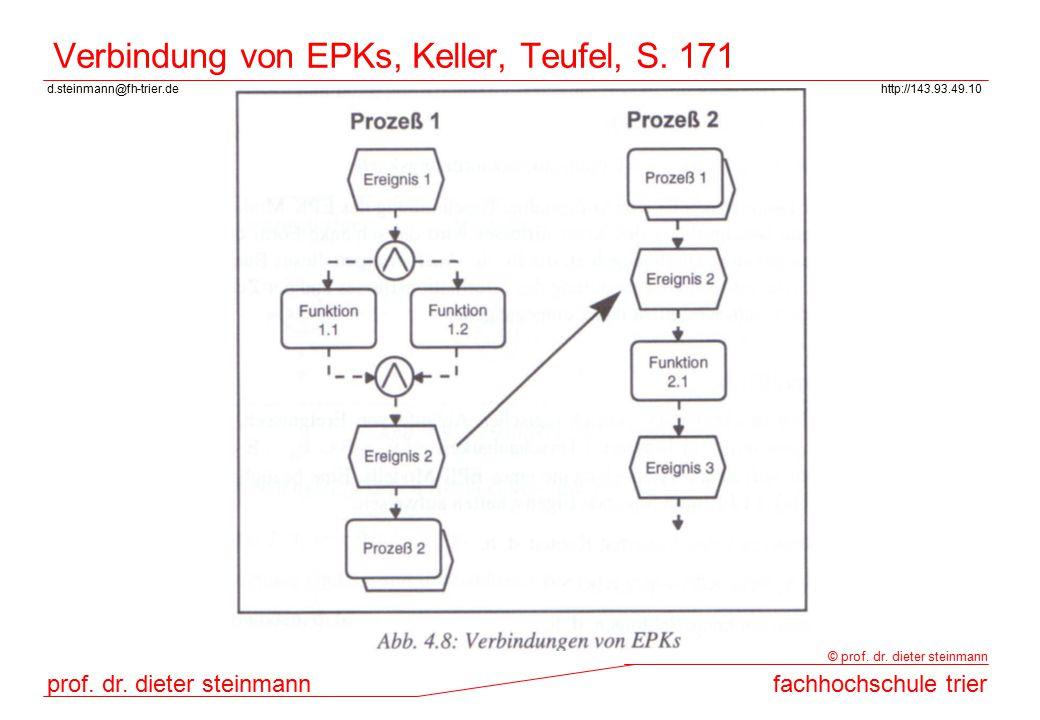 Verbindung von EPKs, Keller, Teufel, S. 171