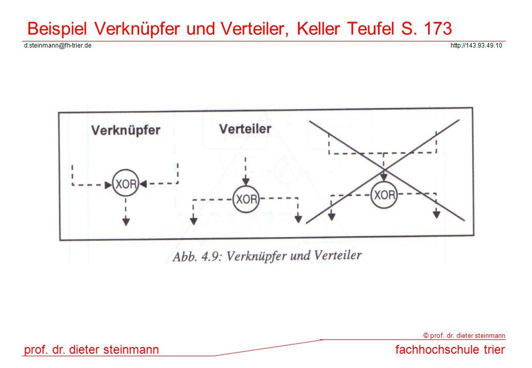 Beispiel Verknüpfer und Verteiler, Keller Teufel S. 173