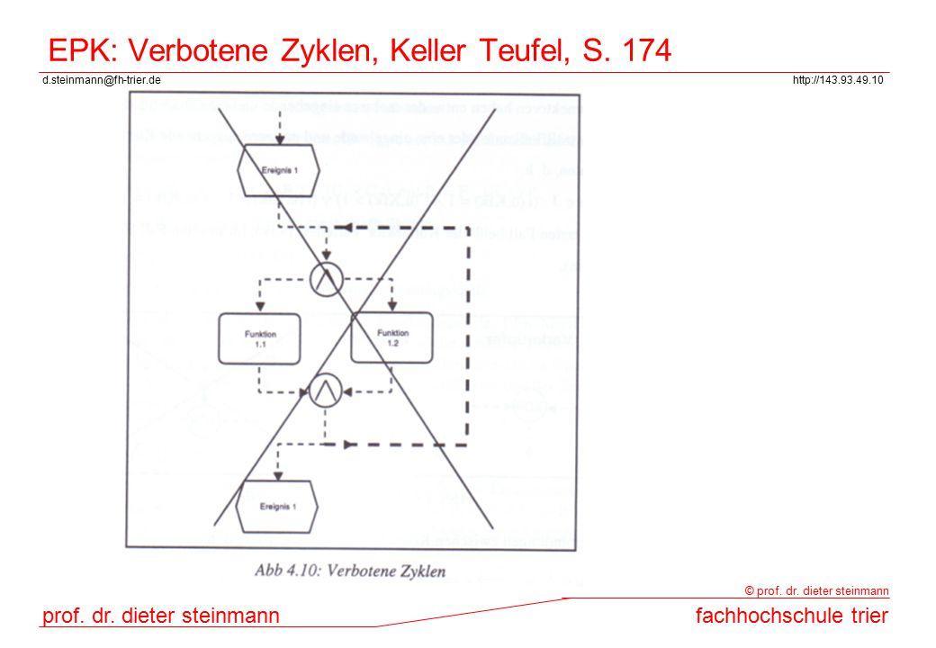 EPK: Verbotene Zyklen, Keller Teufel, S. 174