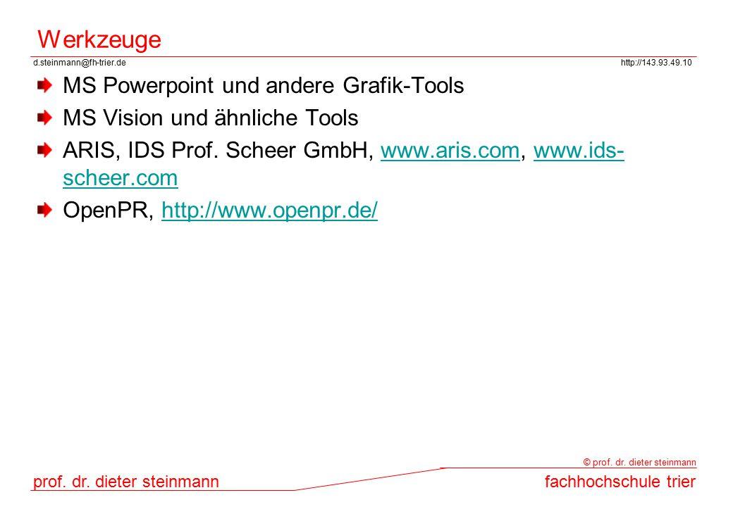Werkzeuge MS Powerpoint und andere Grafik-Tools