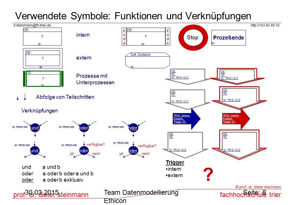 Verwendete Symbole: Funktionen und Verknüpfungen