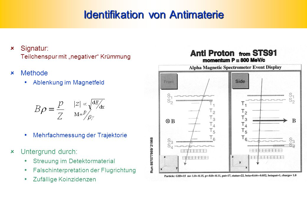 Identifikation von Antimaterie