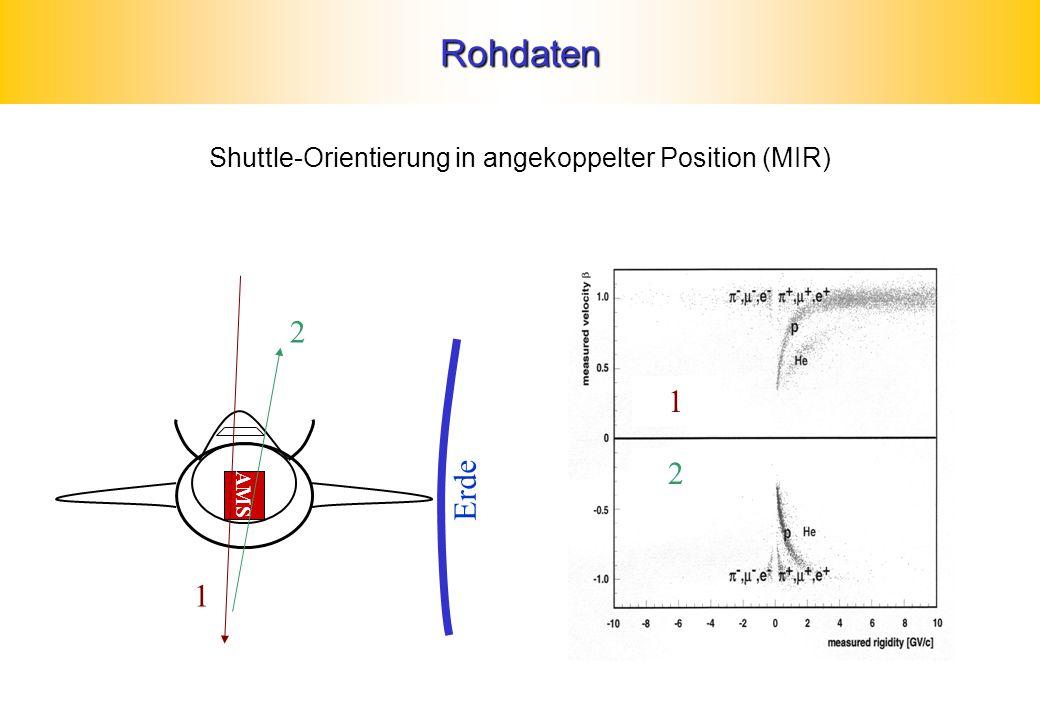 Shuttle-Orientierung in angekoppelter Position (MIR)