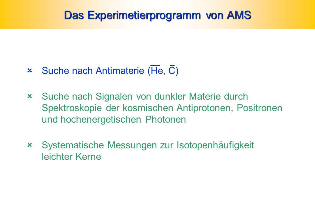 Das Experimetierprogramm von AMS