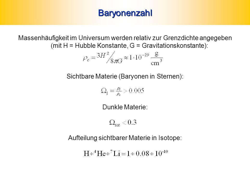 Baryonenzahl Massenhäufigkeit im Universum werden relativ zur Grenzdichte angegeben (mit H = Hubble Konstante, G = Gravitationskonstante):
