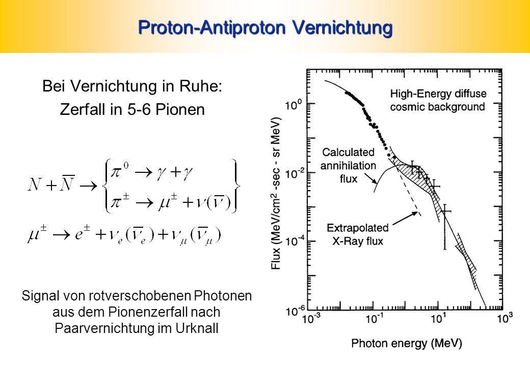 Proton-Antiproton Vernichtung