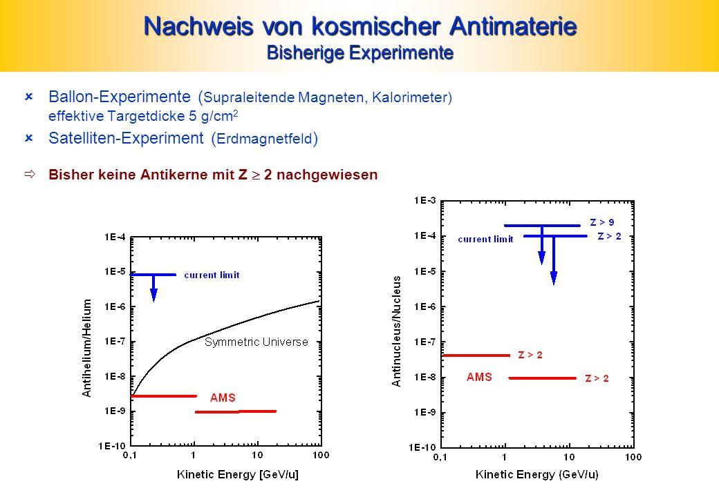 Nachweis von kosmischer Antimaterie Bisherige Experimente