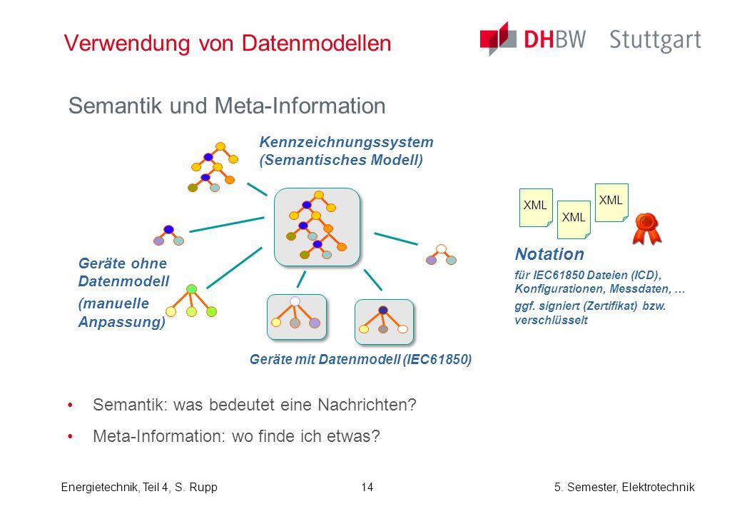 Verwendung von Datenmodellen