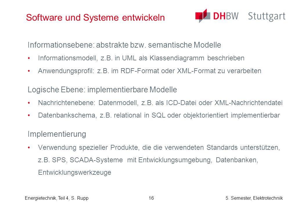 Software und Systeme entwickeln