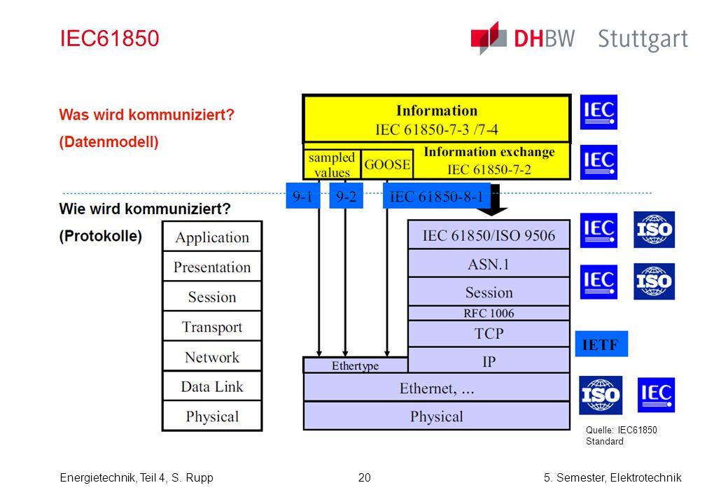 IEC61850 ... Quelle: IEC61850 Standard