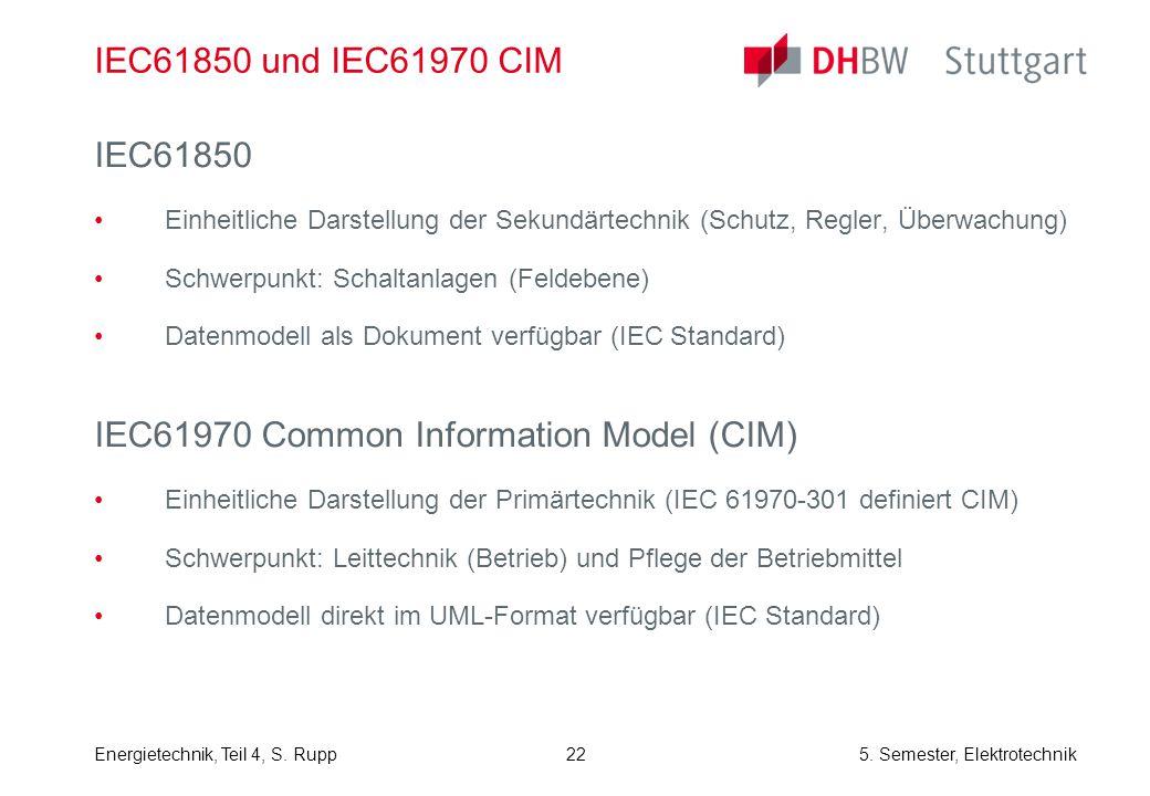 IEC61970 Common Information Model (CIM)