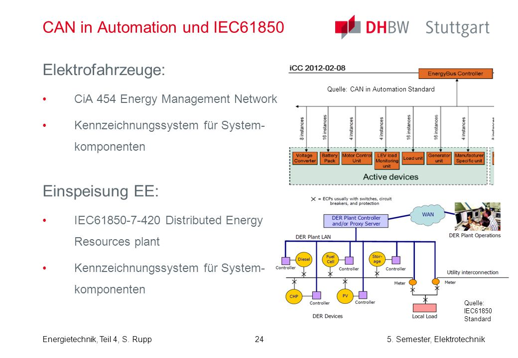 CAN in Automation und IEC61850