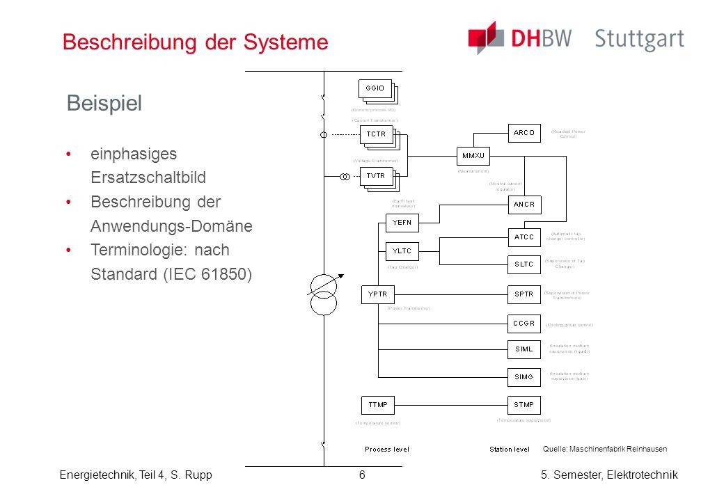 Beschreibung der Systeme