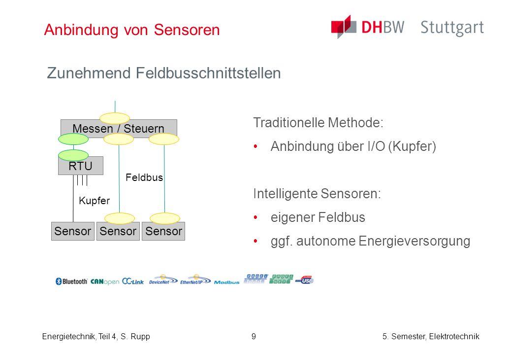 Anbindung von Sensoren